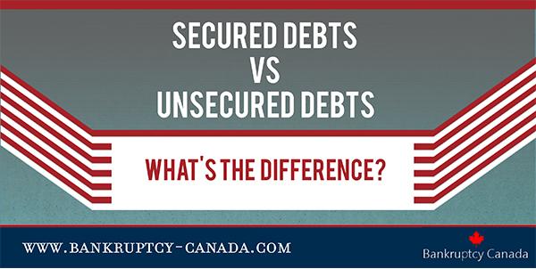 understanding secured debt versus unsecured debt in bankruptcy in Canada