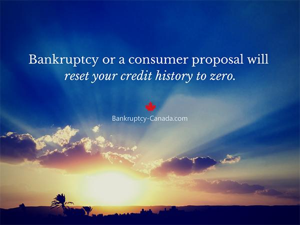 bankruptcy affect credit score